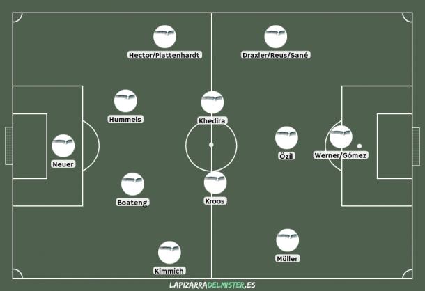Alemania y su 1-4-2-3-1, con las posibles variantes | Foto: lapizarradelmister.es