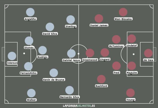Manchester City vs Manchester United./ Foto: Lapizarradelmister.es