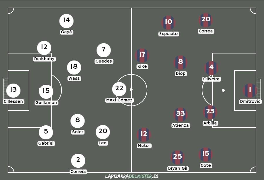 Los posibles onces del Valencia vs Eibar./ Foto: Lapizarradelmister