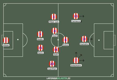 Alineación tipo del Atlético en la 16/17. Foto: www.victorvalerolopez.com