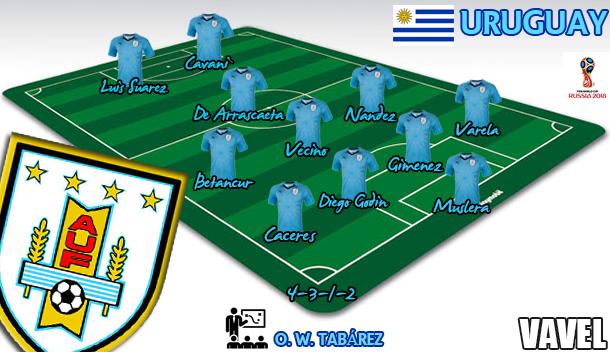Posible once uruguayo | Elaboración propia.