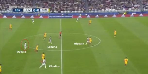 La posizione troppo bassa di Dybala rende arduo il lavoro di Higuain