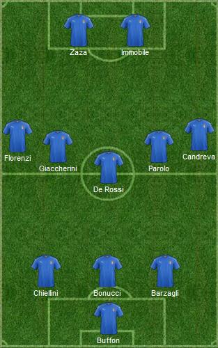 La probabile formazione dell'Italia. | footballuser.com, VAVEL.com.