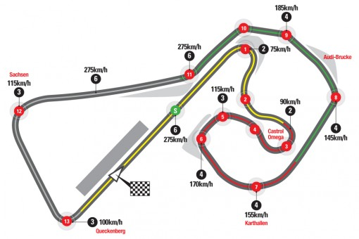Circuito Sachsenring : Resumen clasificación del gran premio de alemania