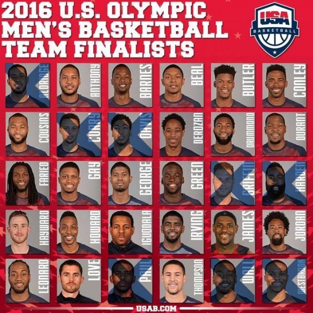 A lista dos 31 pré-convocados em janeiro; alguns jogadores já estão cortados (Foto: NBA)