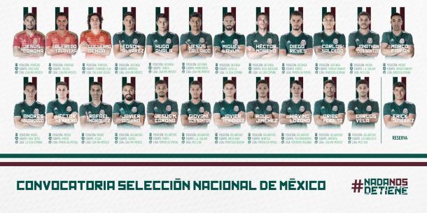 Los 23 mexicanos que estaran en Rusia | Foto: @miseleccionmx