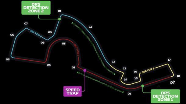 Circuito de Sochi | Fuente: Fórmula 1
