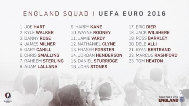 The full England squad
