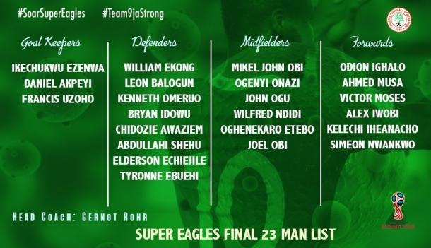 La lista definitiva de Gernot Rohr para la gran cita | Federación Nigeriana de Fútbol
