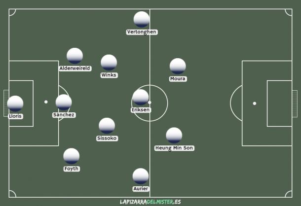 Alineación del Tottenham para enfrentar al Dortmund. Aurier y Vertonghen fueron carrileros e intérpretes de uno de los tantos.