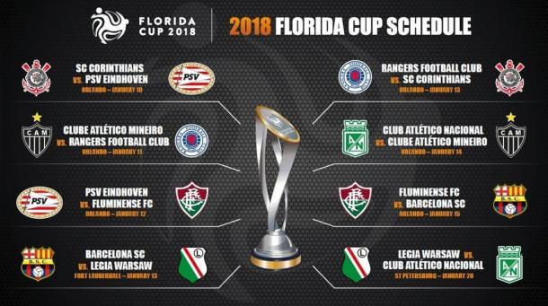 (Foto: Divulgação/Florida Cup)