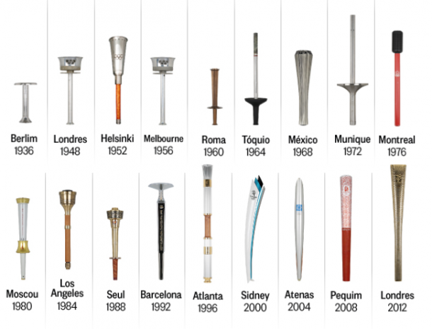 Modelos de todas as tochas (Foto: Reprodução/ O Globo)