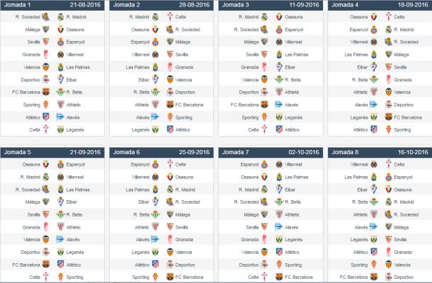 Tabela La Liga
