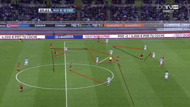 Real Sociedad - Valencia | FOTO: Les Chroniques Tactiques