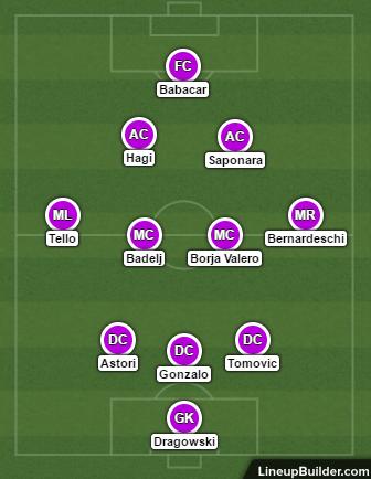 Il probabile 11 della Fiorentina