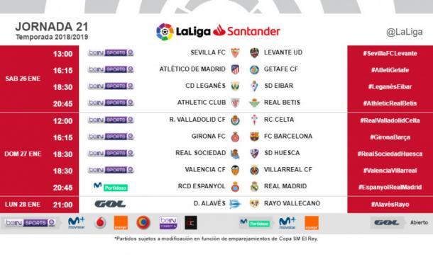 Horario de la jornada 21 de LaLiga Santander | LaLiga