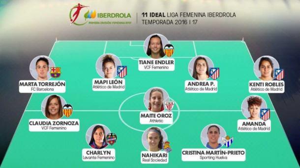 Fotomontaje: La Liga