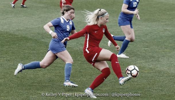 Washington move the ball against Duke University (Source: Kelley V Piper - WashingtonSpirit.com)