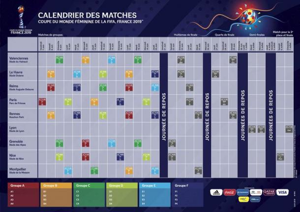 Women's World Cup Schedule (Courtesy of FIFA)