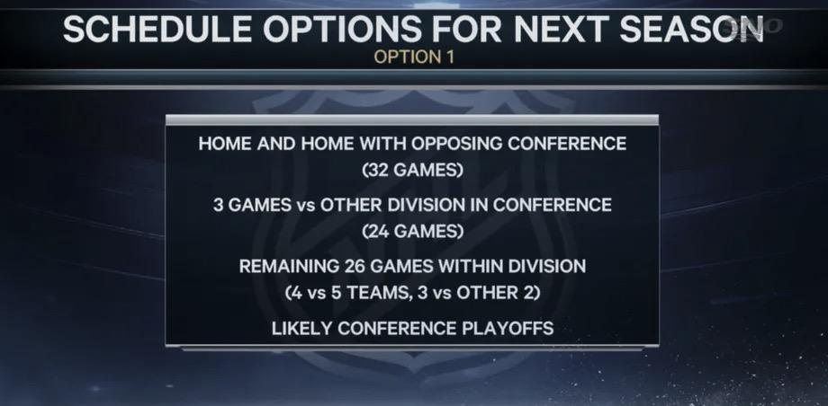 La NHL propone dos calendarios a las franquicias para el próximo curso