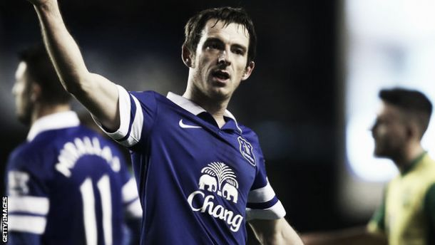 Baines: New 4 Year Deal