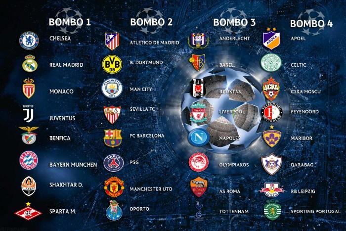 Los posibles rivales del Sevilla FC en Champions