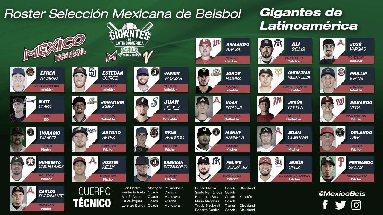 México da a conocer su roster para Premier 12 y Serie Gigantes de Latinoamérica