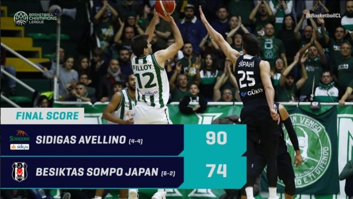 Basketball Champions League: serata da big per Avellino
