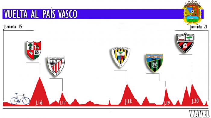 CF Fuenlabrada: Vuelta al País Vasco