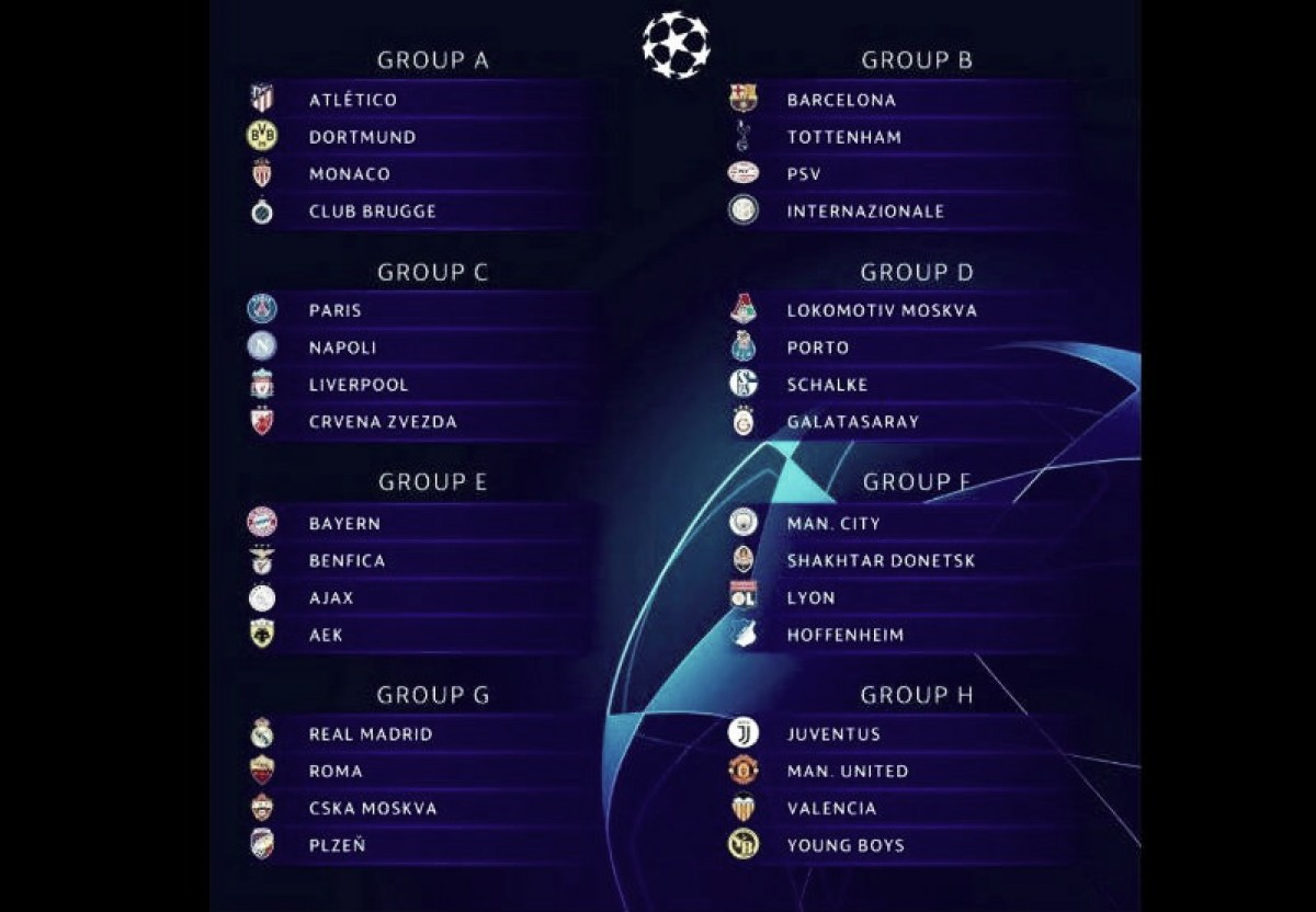 Se sorteó la Champions League