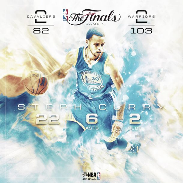 Nba Finals, Kerr e i Warriors ribaltano i Cavs in gara-4