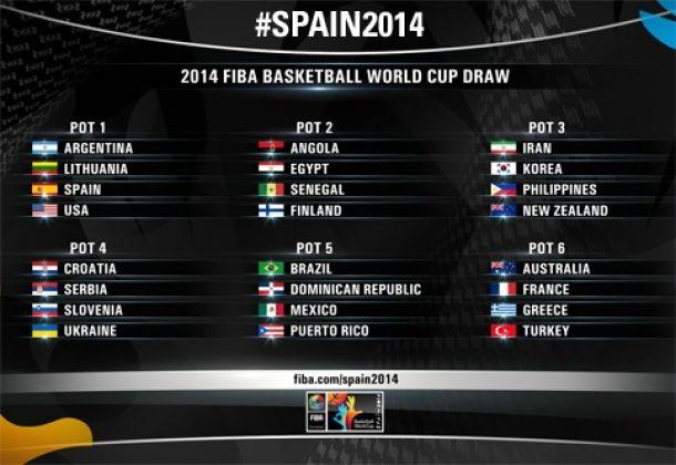 Resultado del Sorteo del Mundial de Baloncesto España 2014
