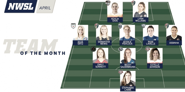 NWSL names its first ever Team of the Month