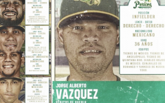 Pericos de Puebla presentan refuerzos; llega 'Chato' Vázquez