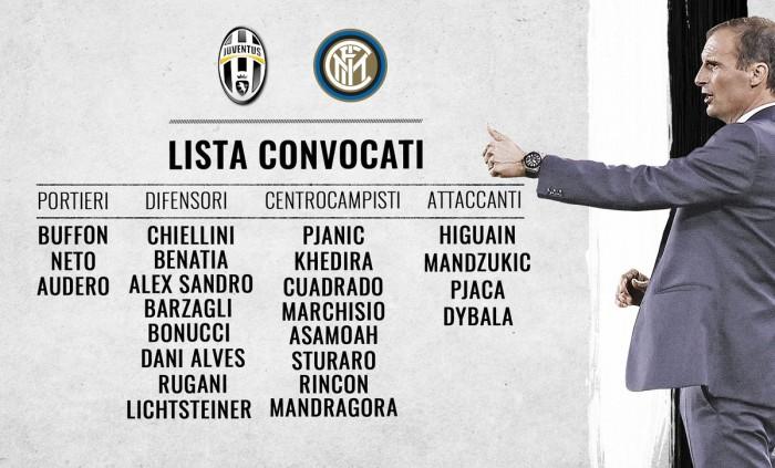 Juve, i convocati per l'Inter: si va verso la conferma del 4-2-3-1