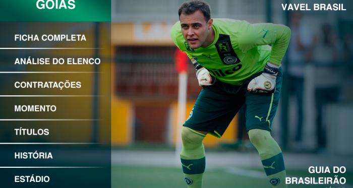 Goiás 2016: sem Erik e Bruno Henrique, Esmeraldino aposta no velho Enderson Moreira para Série B