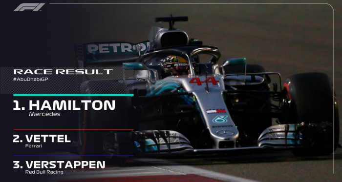 GP Abu Dhabi - Hamilton chiude in bellezza! Sul podio Vettel e Verstappen