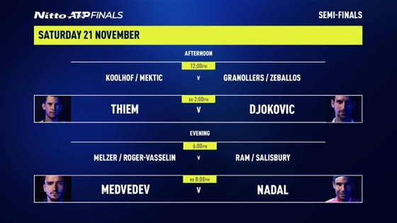 ATP Finals 2020, assieme a Thiem e Medvedev, vanno in semifinale anche Nadal e Djokovic
