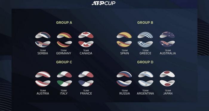 Se conocieron los grupos para la ATP Cup