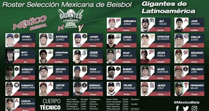 Foto: MexicoBeis