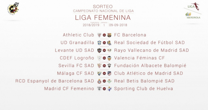 Primera jornada de la Liga Iberdrola   Foto: SFC