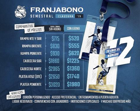 Puebla informó el precio y beneficios de su abono semestral para el Clausura 2018 (Foto: Club Puebla)