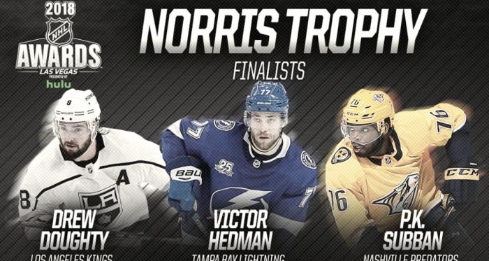 Los finalistas para el Trofeo Norris