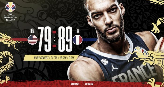 Francia elimina a EE.UU / fiba.basketball