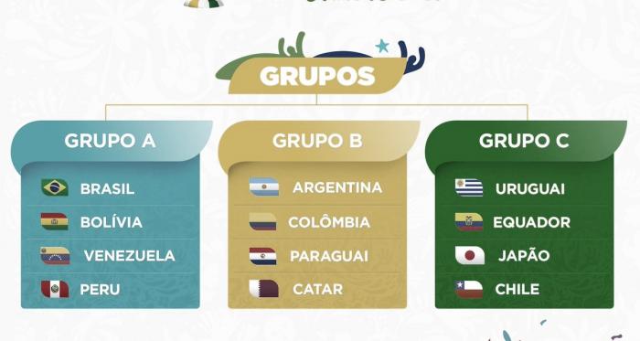 (Foto: Divulgação Copa América)