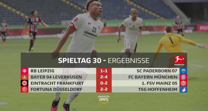 Il Bayern mette le mani su mezzo MeisterSchale