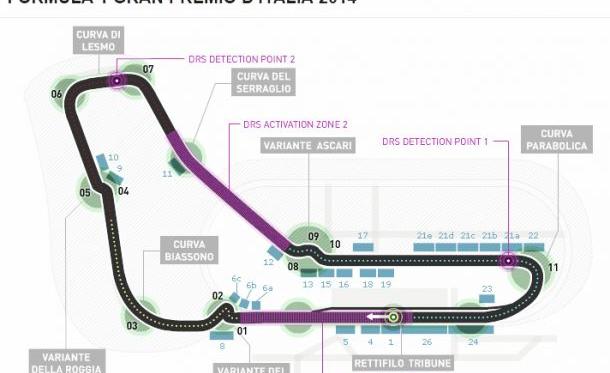 Traçado de Monza para 2014 (Foto:formula1.com)