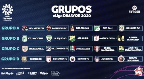 El fútbol continúa; inicia la 'eLiga Dimayor 2020'