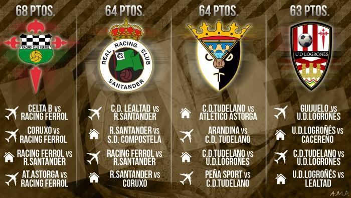 Calendario Segunda B Grupo 1.Segunda Division B Grupo 1 360 Minutos Hacia La Gloria Del
