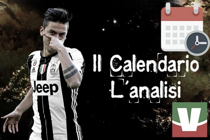 Juventus, la strada verso il settimo